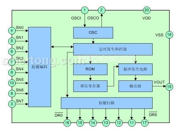 电视机遥控编码发射电路